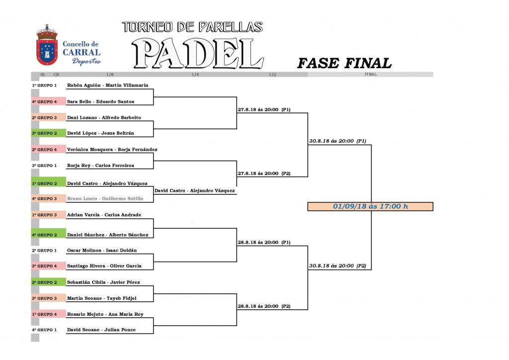 Fase Final Torneo de Pádel