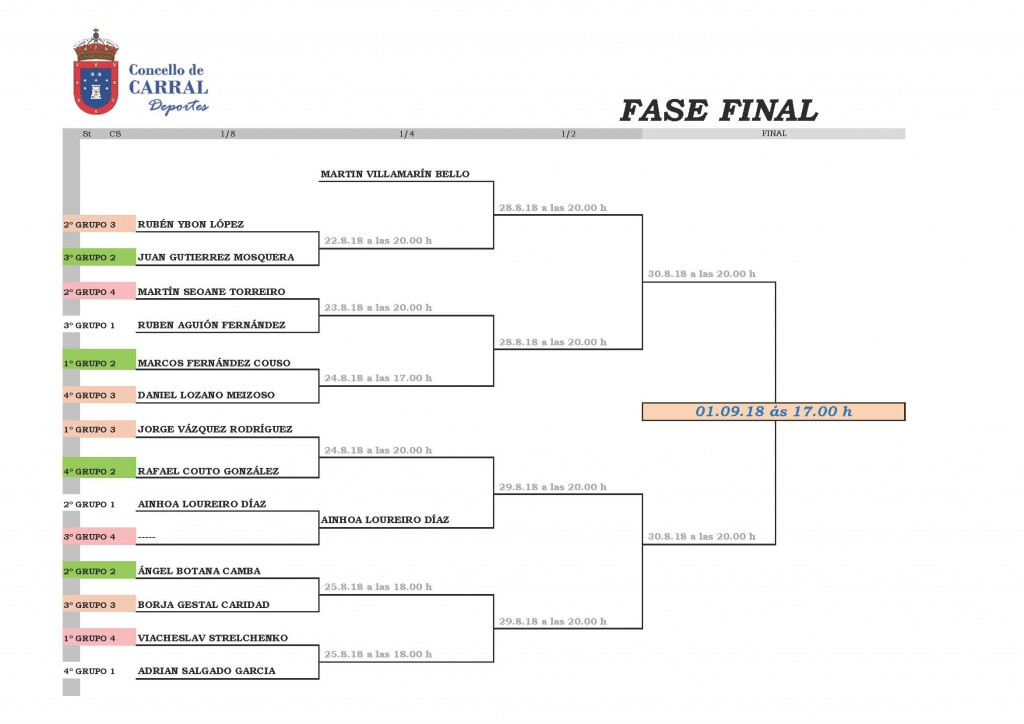 Fase Final Torneo de Tenis